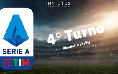 Sorprese e risultati Serie A: 4 giornata