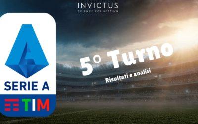 Sorprese e risultati Serie A: 5 giornata